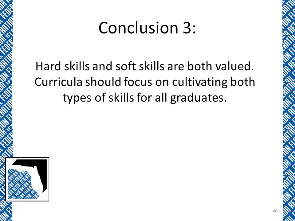 Conclusion 3: Hard skills and soft skills are both valued.
