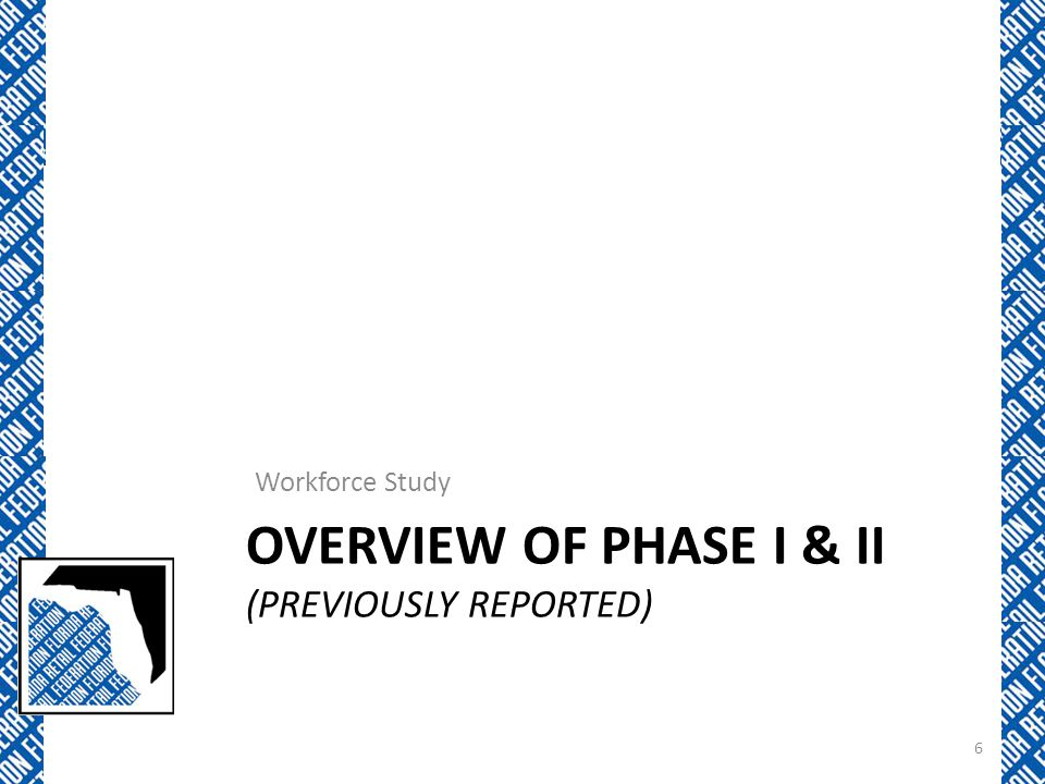 Overview of Phase I & ii (Previously Reported)