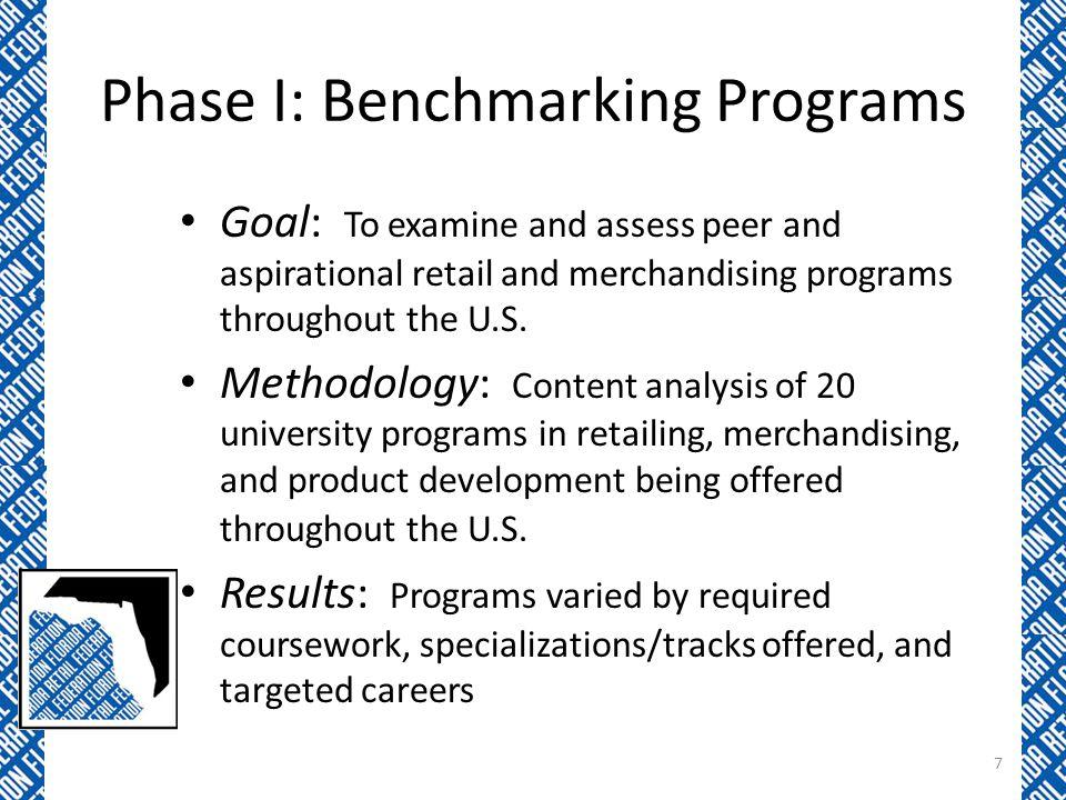 Phase I: Benchmarking Programs