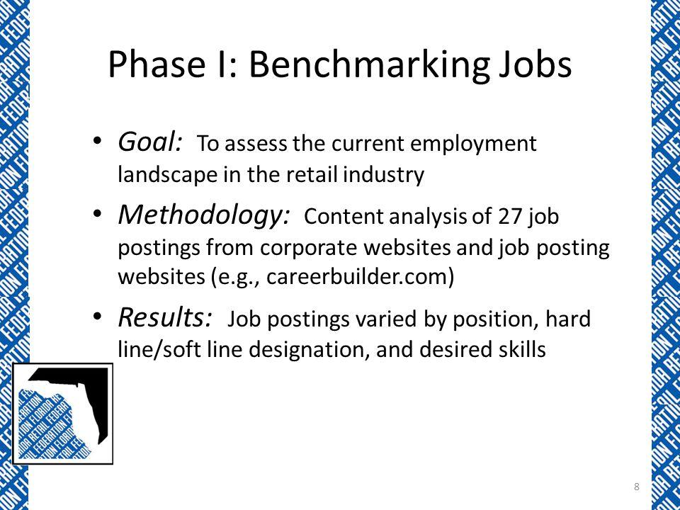 Phase I: Benchmarking Jobs