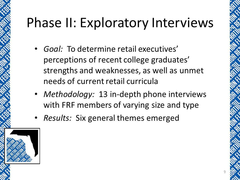 Phase II: Exploratory Interviews