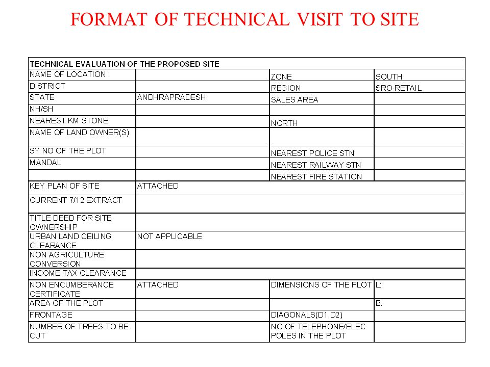 FORMAT OF TECHNICAL VISIT TO SITE
