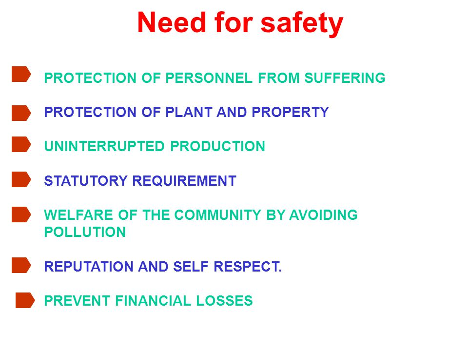 Need for safety PROTECTION OF PERSONNEL FROM SUFFERING