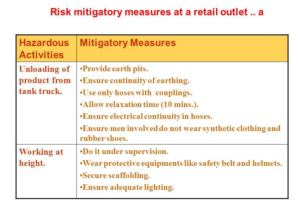 Risk mitigatory measures at a retail outlet .. a Hazardous Activities