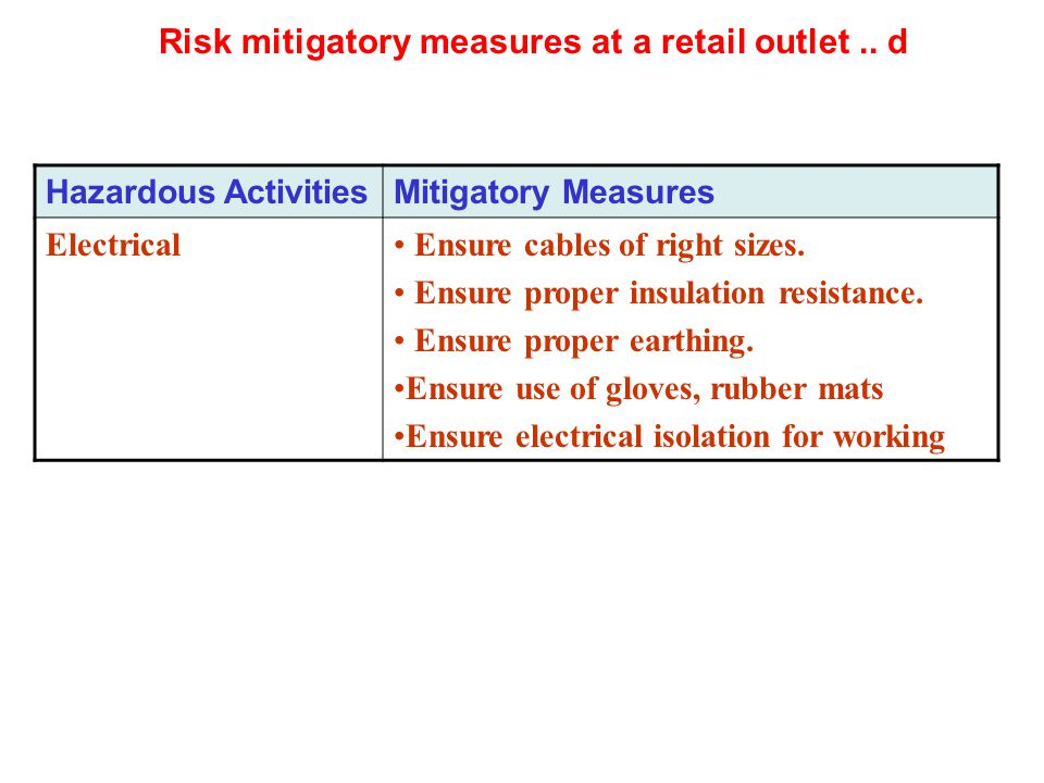 Risk mitigatory measures at a retail outlet .. d