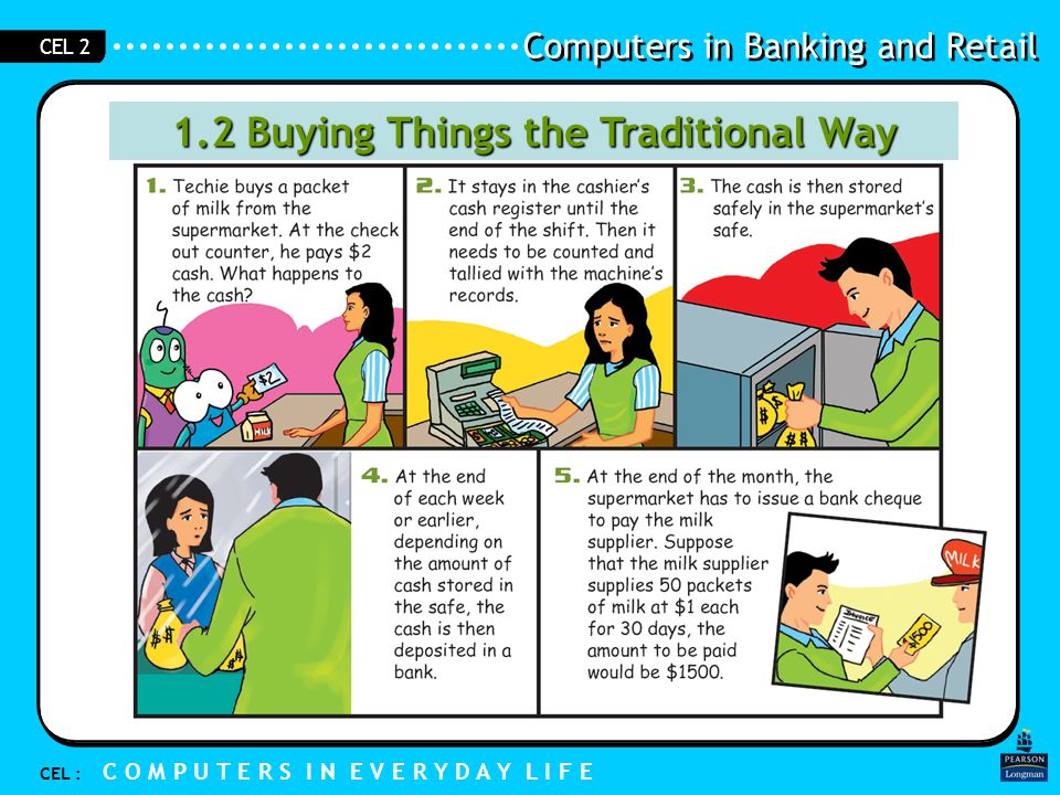 1.2 Buying Things the Traditional Way