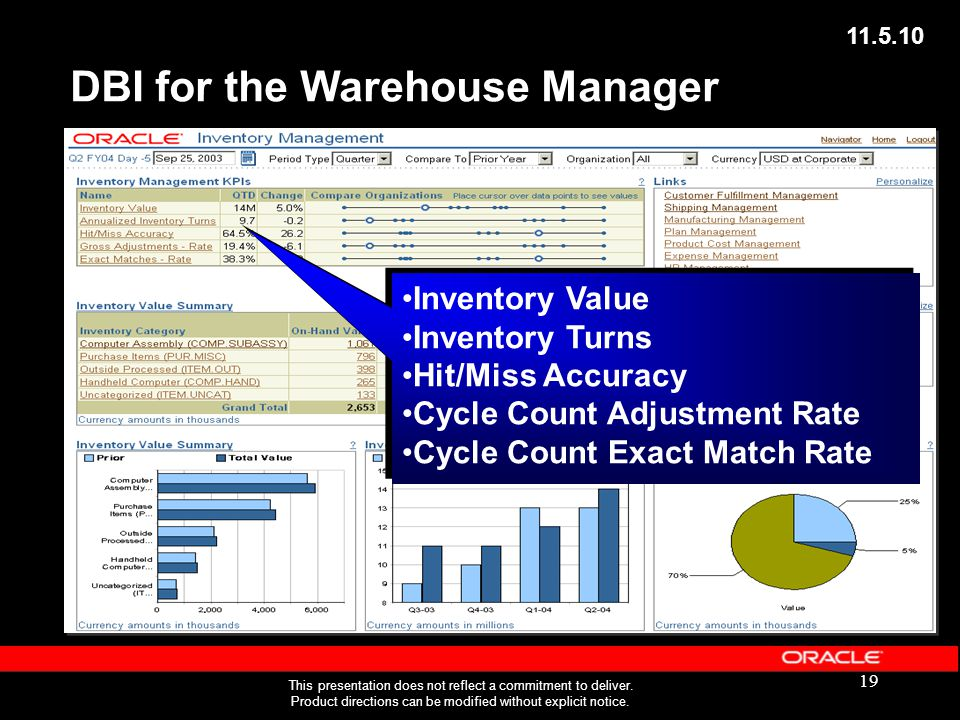 DBI for the Warehouse Manager