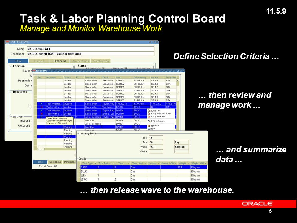 Task & Labor Planning Control Board Manage and Monitor Warehouse Work