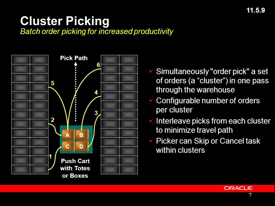 Cluster Picking Batch order picking for increased productivity