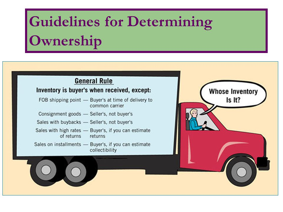 Guidelines for Determining Ownership