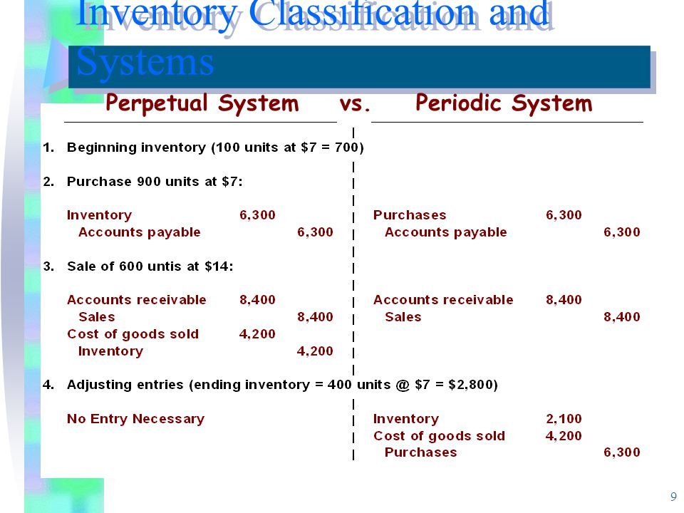 Inventory Classification and Systems