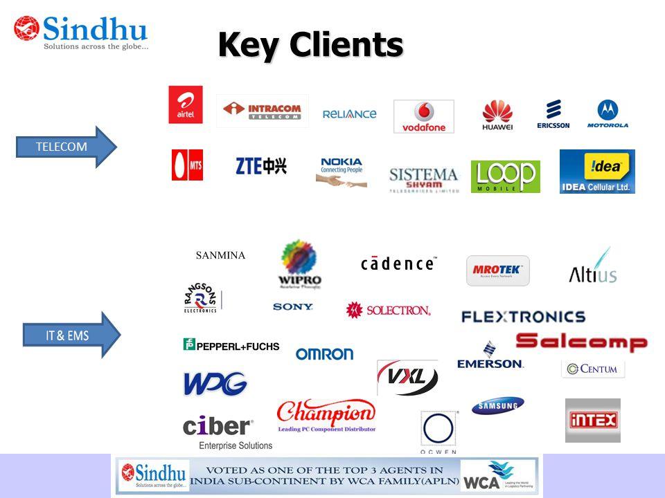 Key Clients TELECOM