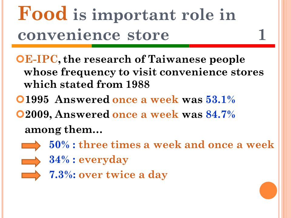 Food is important role in convenience store 1
