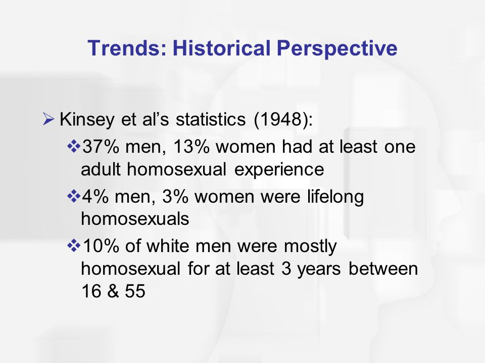 Trends: Historical Perspective