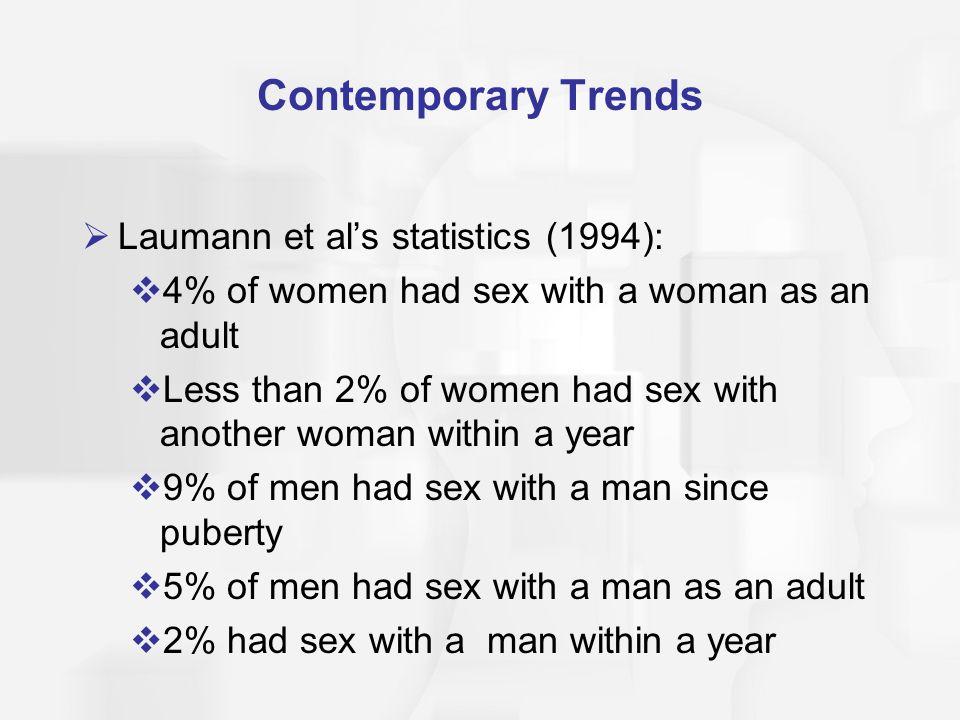 Contemporary Trends Laumann et al's statistics (1994):