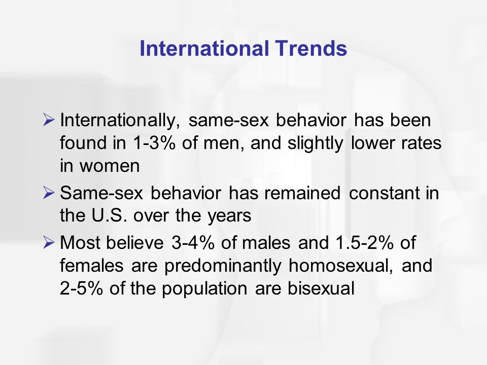 International Trends Internationally, same-sex behavior has been found in 1-3% of men, and slightly lower rates in women.