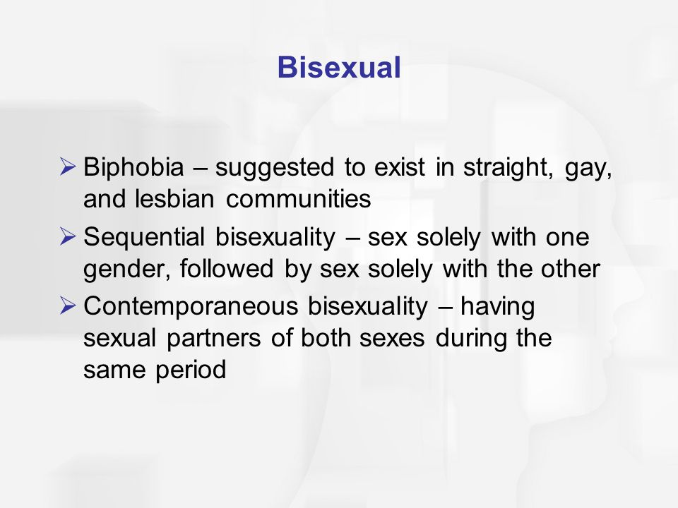 Bisexual Biphobia – suggested to exist in straight, gay, and lesbian communities.