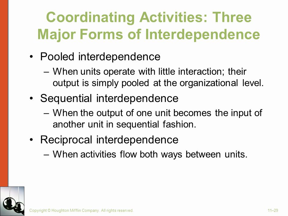 Coordinating Activities: Three Major Forms of Interdependence
