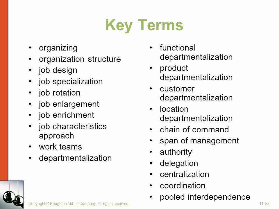 Key Terms organizing organization structure job design