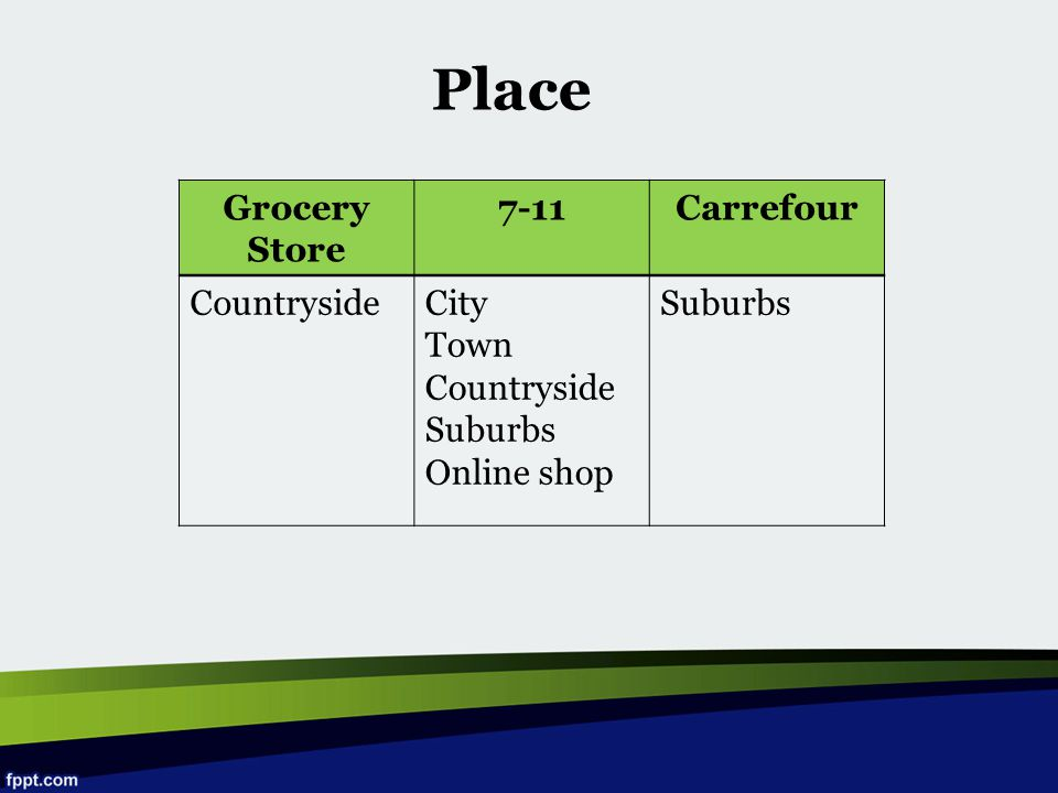 Place Grocery Store 7-11 Carrefour Countryside City Town Suburbs