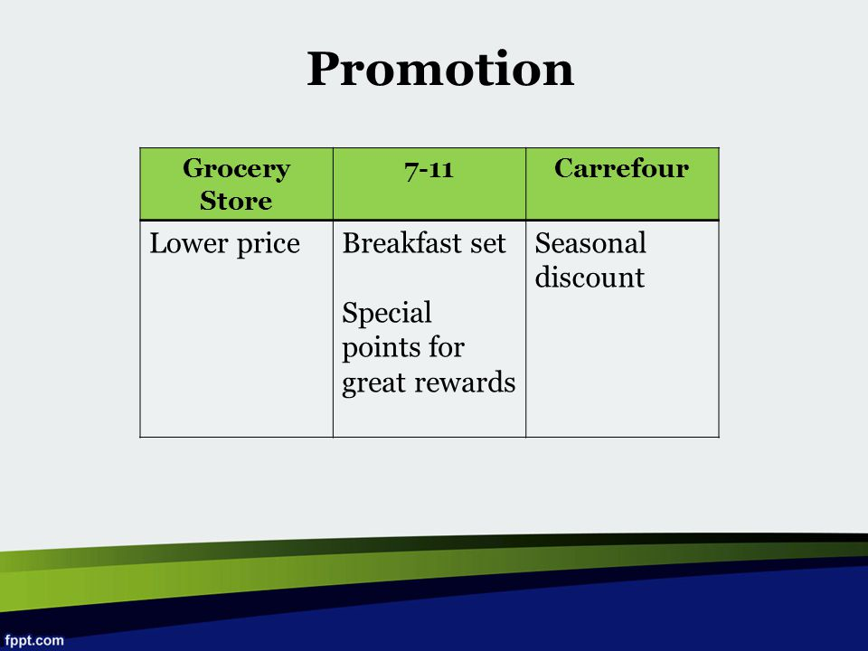 Promotion Lower price Breakfast set Special points for great rewards