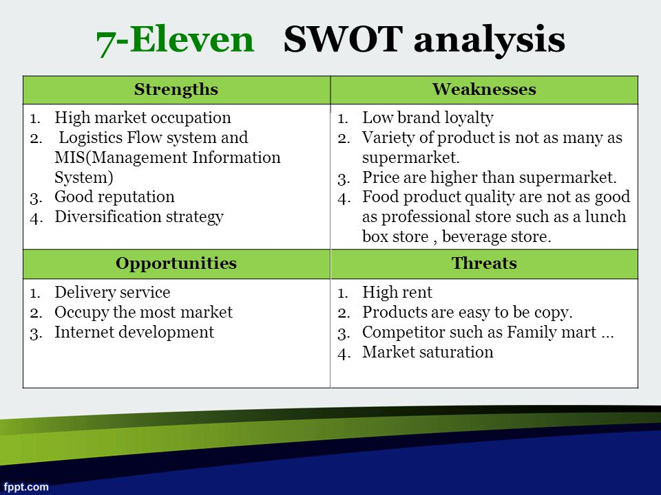 7-Eleven SWOT analysis Strengths Weaknesses High market occupation