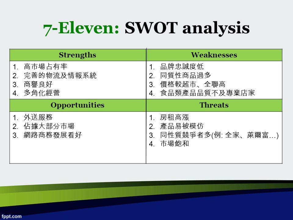7-Eleven: SWOT analysis
