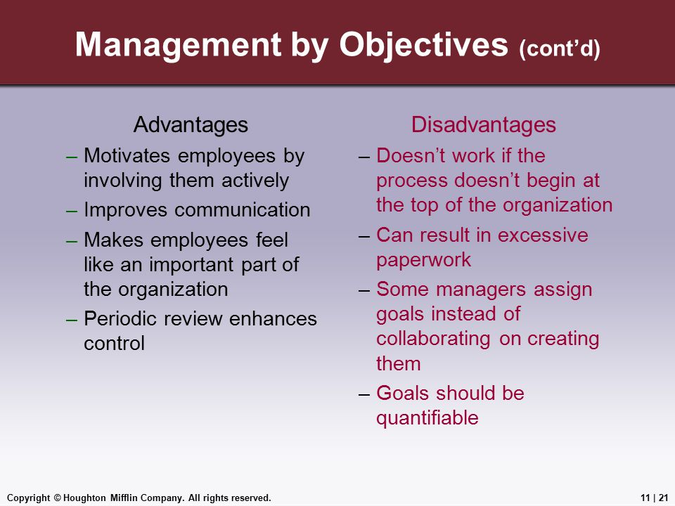 Management by Objectives (cont'd)