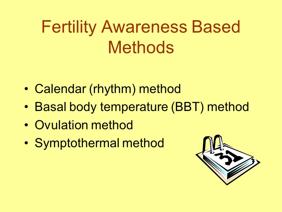 Fertility Awareness Based Methods