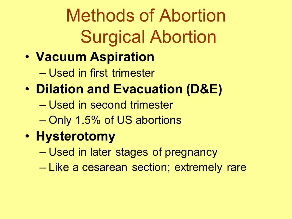 Methods of Abortion Surgical Abortion