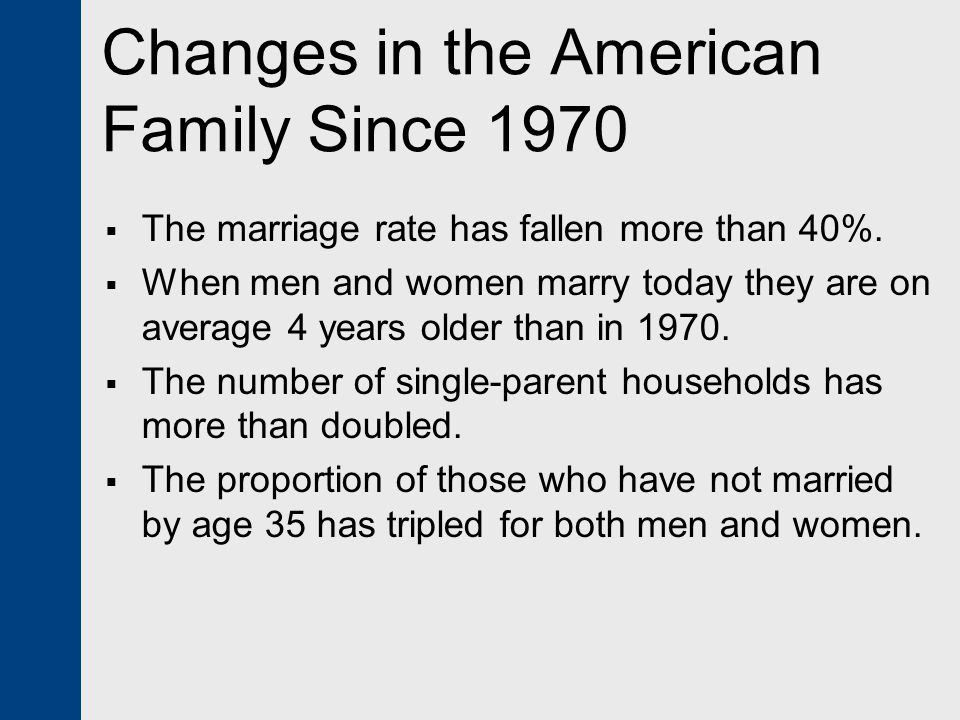 Changes in the American Family Since 1970