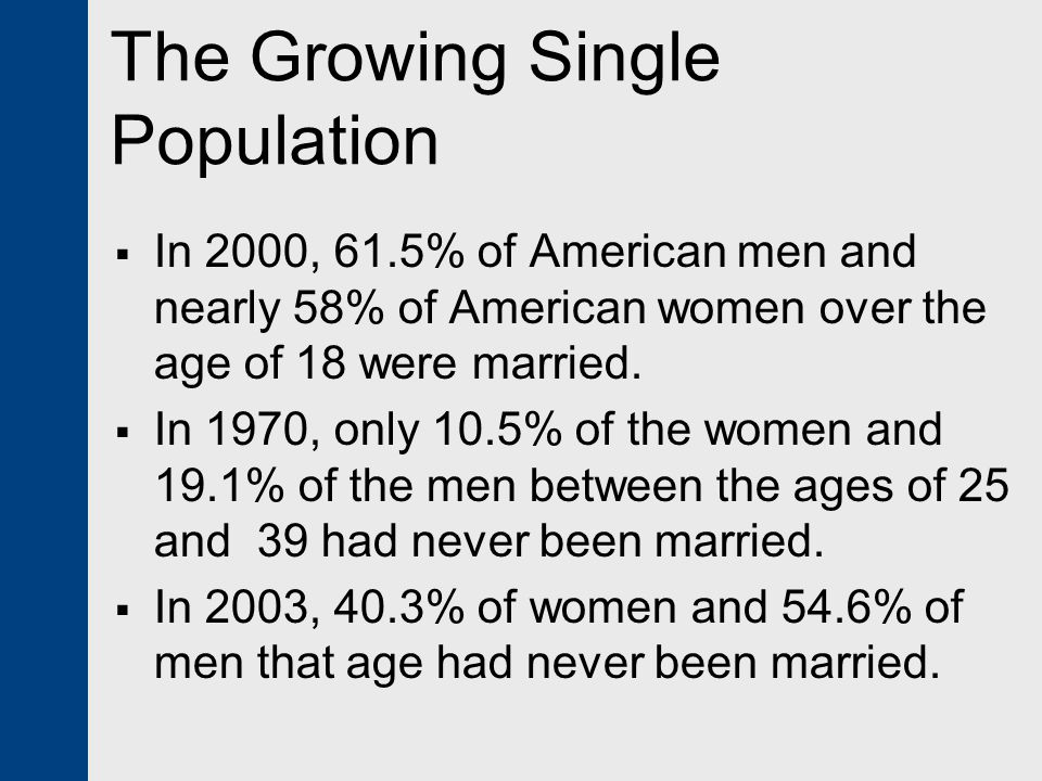 The Growing Single Population