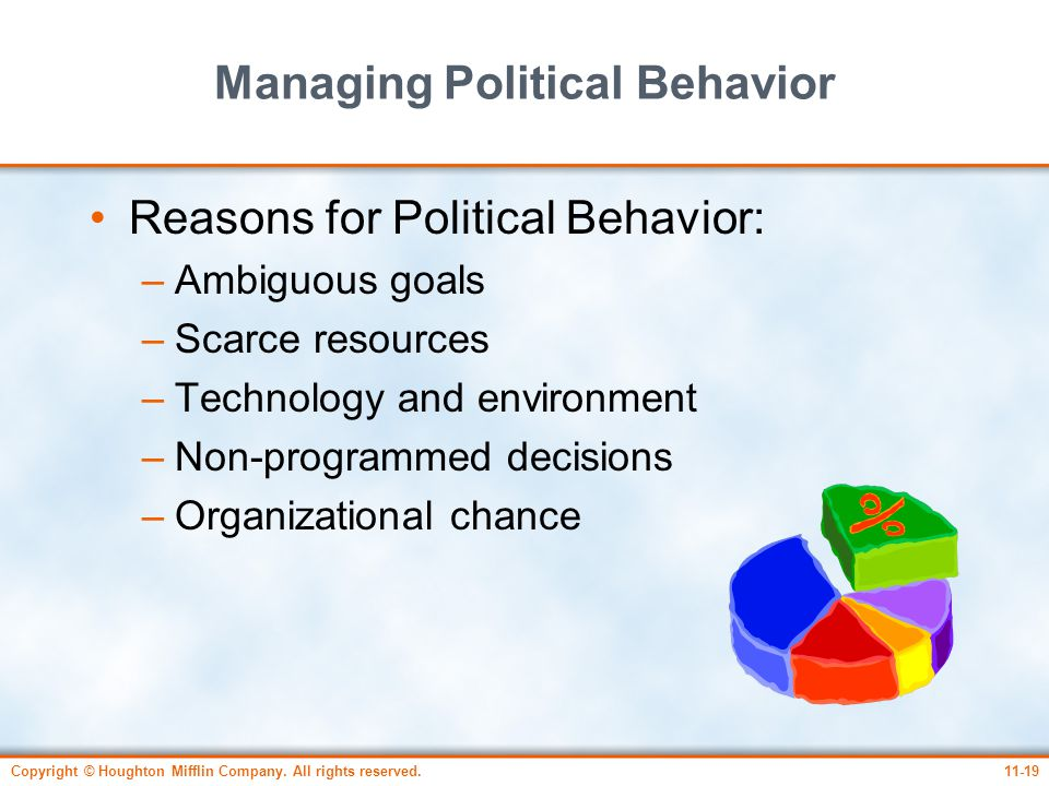 Managing Political Behavior
