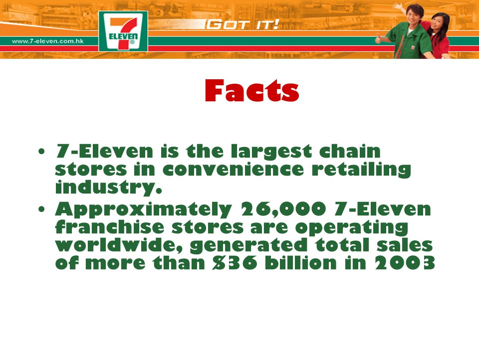 Facts 7-Eleven is the largest chain stores in convenience retailing industry.