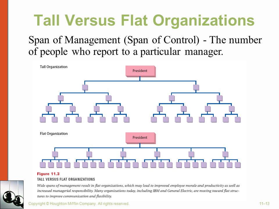 Tall Versus Flat Organizations