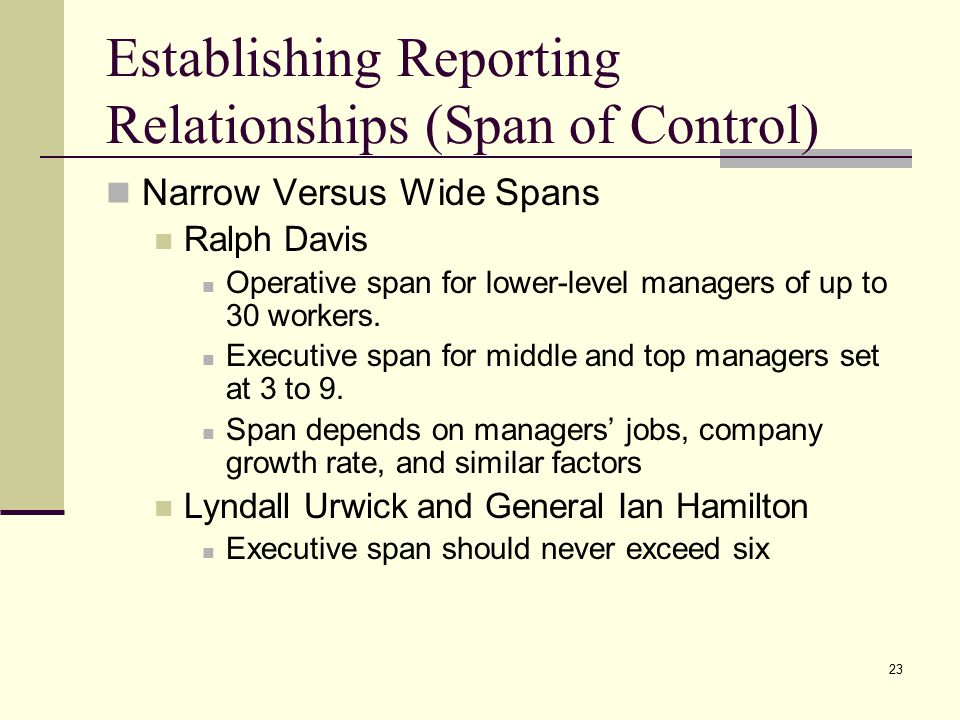 Establishing Reporting Relationships (Span of Control)