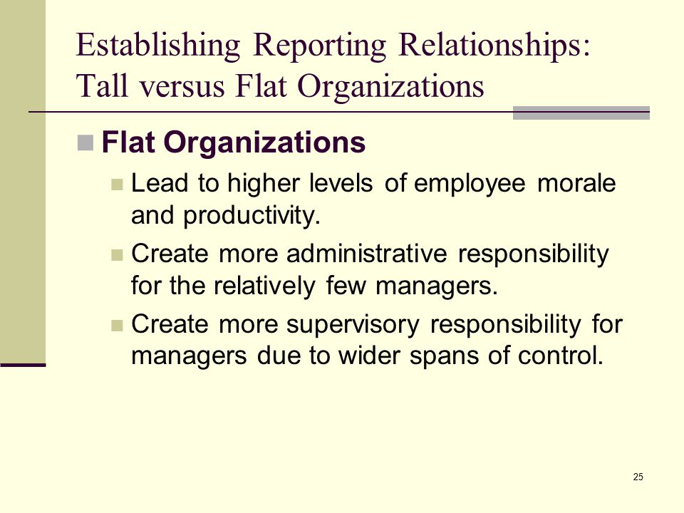Establishing Reporting Relationships: Tall versus Flat Organizations