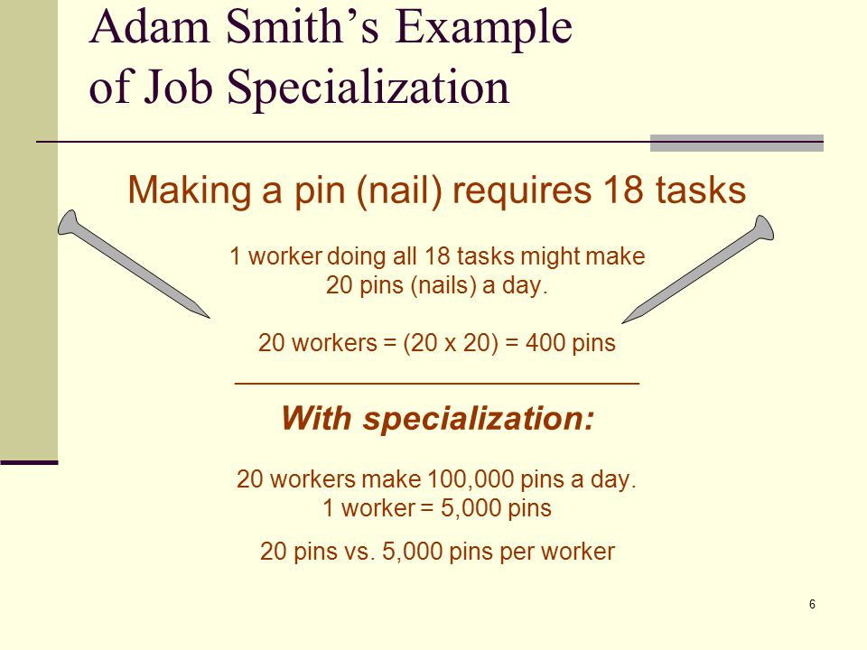 Adam Smith's Example of Job Specialization