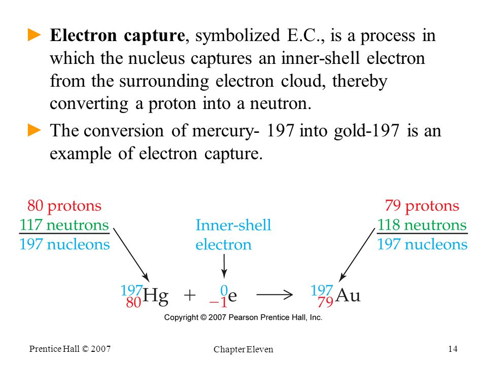 Electron capture, symbolized E. C