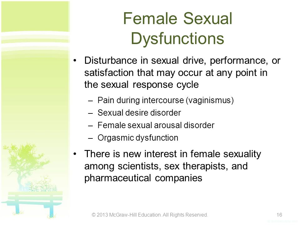 Female Sexual Dysfunctions