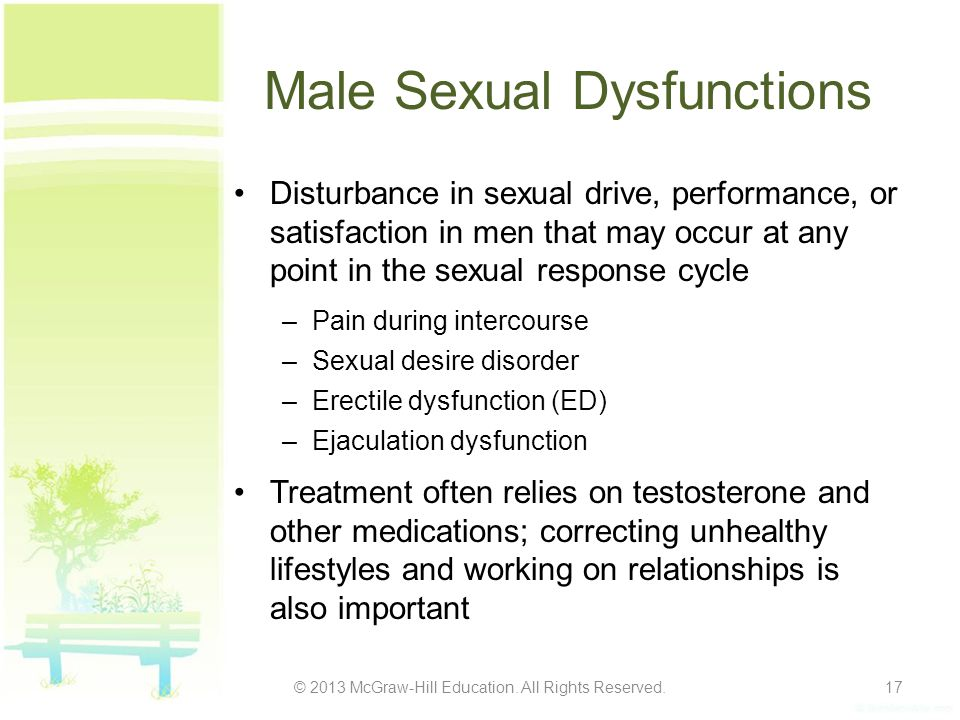 Male Sexual Dysfunctions
