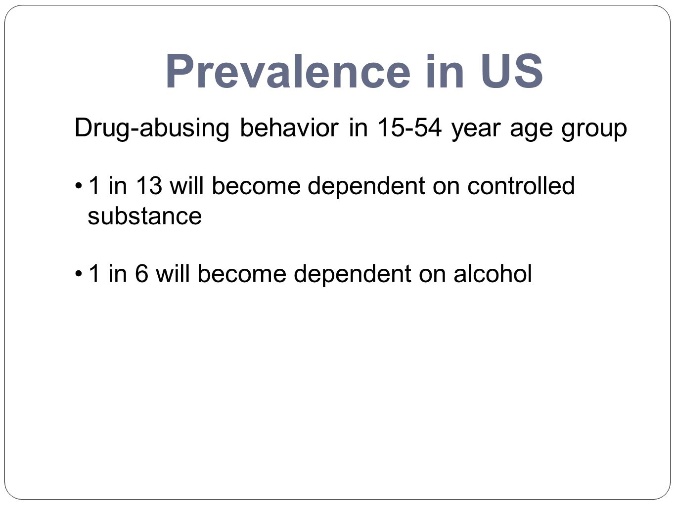 Prevalence in US Drug-abusing behavior in 15-54 year age group