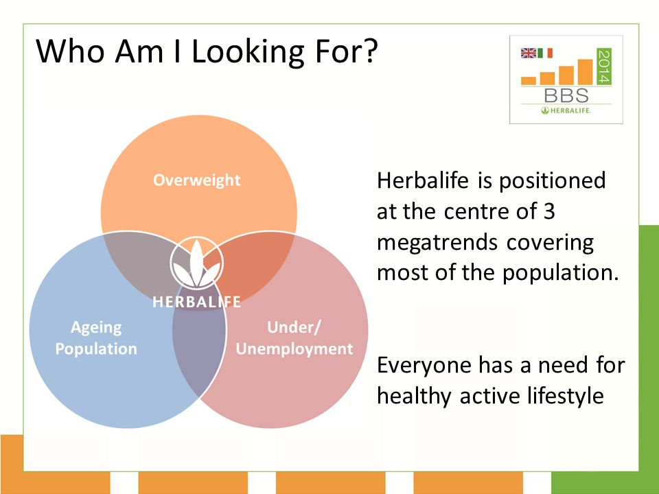 Who Am I Looking For Herbalife is positioned at the centre of 3 megatrends covering most of the population.