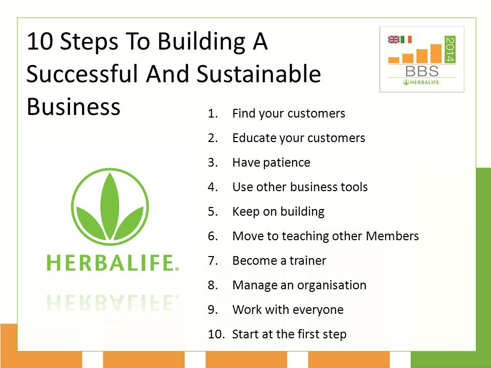 10 Steps To Building A Successful And Sustainable Business