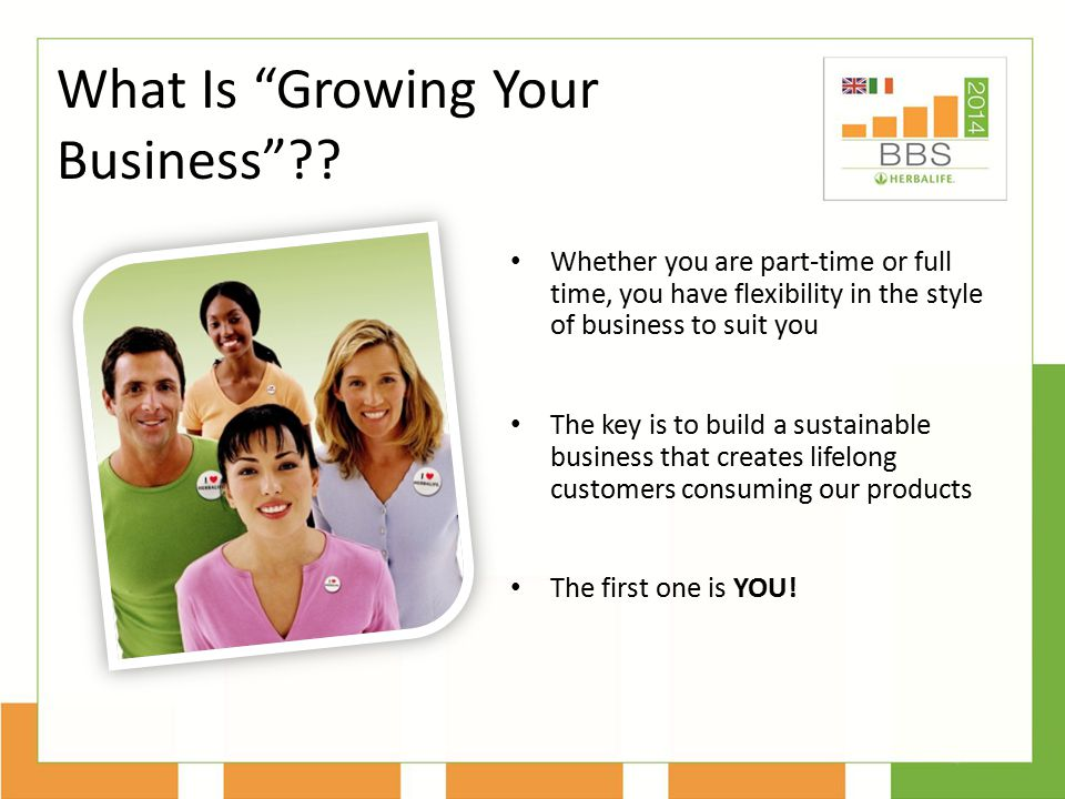 What Is Growing Your Business