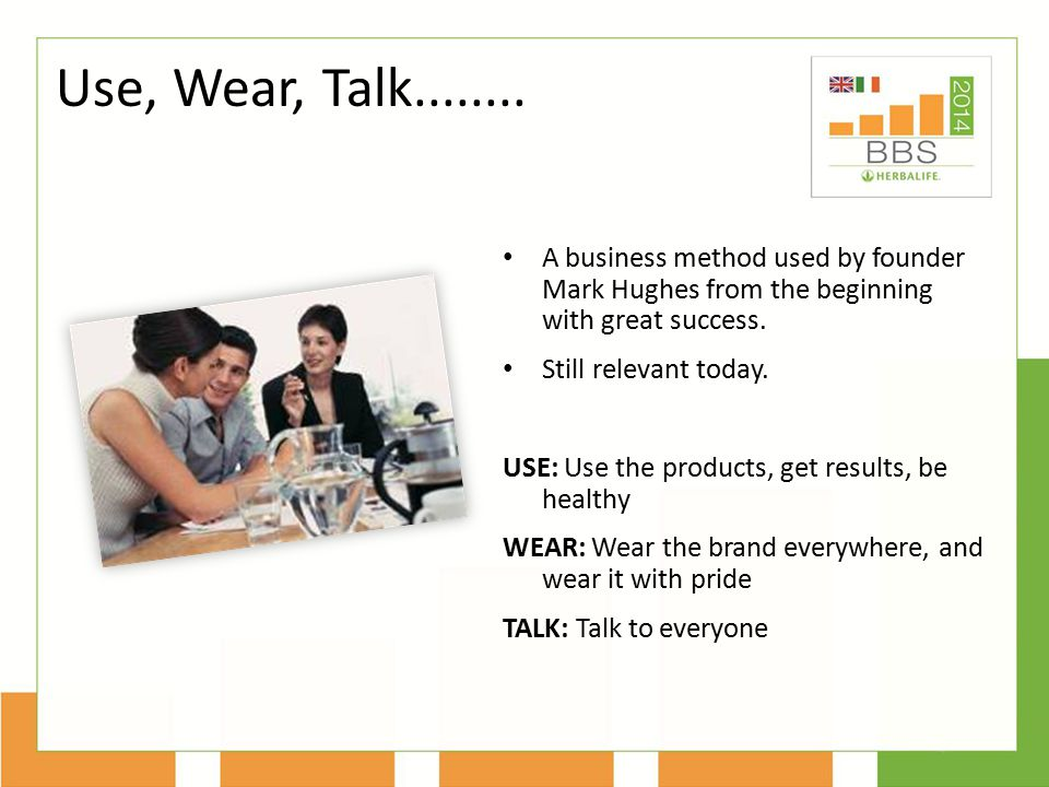 Use, Wear, Talk........ A business method used by founder Mark Hughes from the beginning with great success.