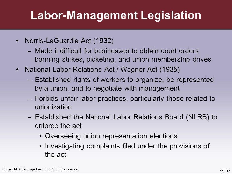 Labor-Management Legislation