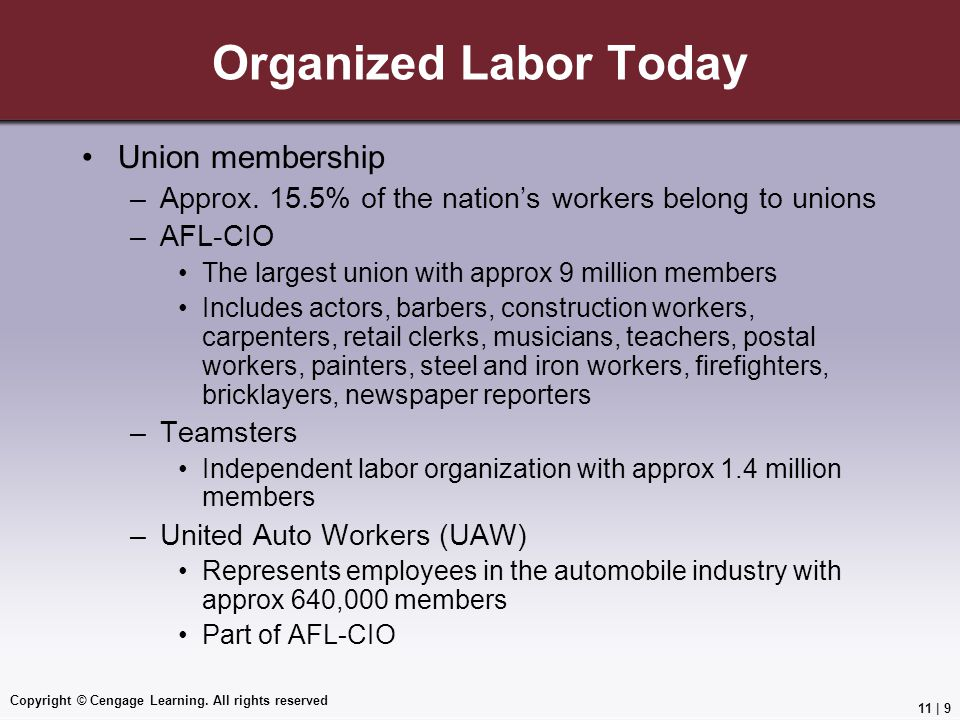 Organized Labor Today Union membership