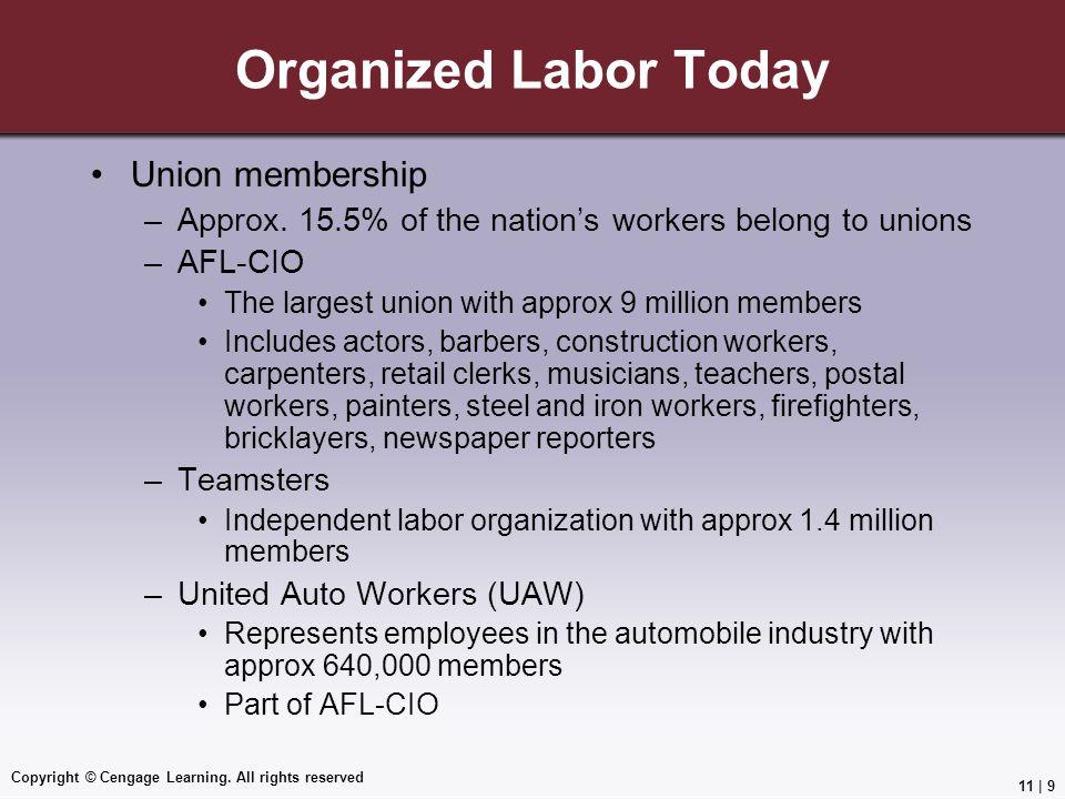 Organized Labor Today Union membership