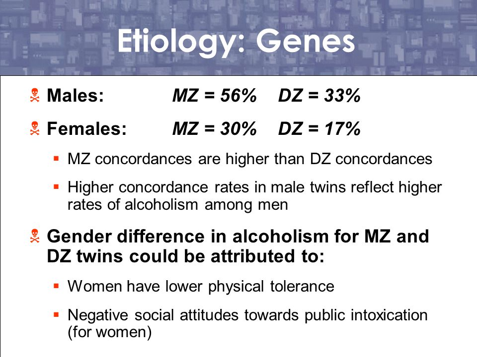 Etiology: Genes Males: MZ = 56% DZ = 33% Females: MZ = 30% DZ = 17%